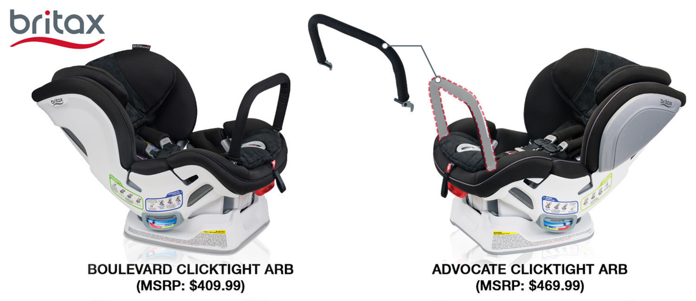 Britax Raises the Bar in Rear-Facing Safety with the Anti-Rebound Bar, providing advanced protection for rear-facing children by increasing stability, reducing rotation and lowering risk of injury