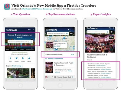 Visit Orlando's new app taps IBM Watson's artificial intelligence to understand conversational language from users and offer personalized recommendations of Orlando experiences that best fit an individual's needs and preferences.