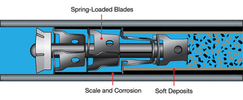 """""""Conco is the only company that uses a TruFit Tube Cleaning System; a system that provides safe water ..."""