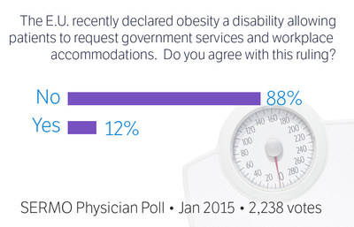 SERMO Physician Poll on E.U. obesity as a disability ruling - January 2015