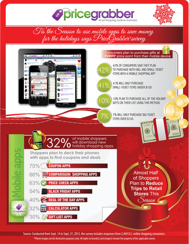 Tis the season to use mobile apps to save money for the
