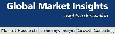 Solar PV Backsheet Market Worth Over $2.3bn by 2024: Global Market Insights, Inc.