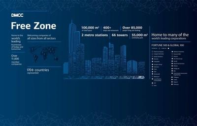 Dubai's DMCC Global Free Zone of the Year (PRNewsFoto/DMCC)