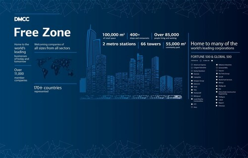 Dubai's DMCC Global Free Zone of the Year (PRNewsFoto/DMCC) (PRNewsFoto/DMCC)