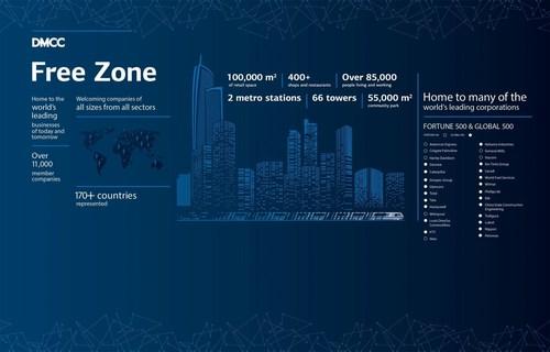 Dubai's DMCC Global Free Zone of the Year (PRNewsFoto/DMCC) (PRNewsFoto/DMCC)