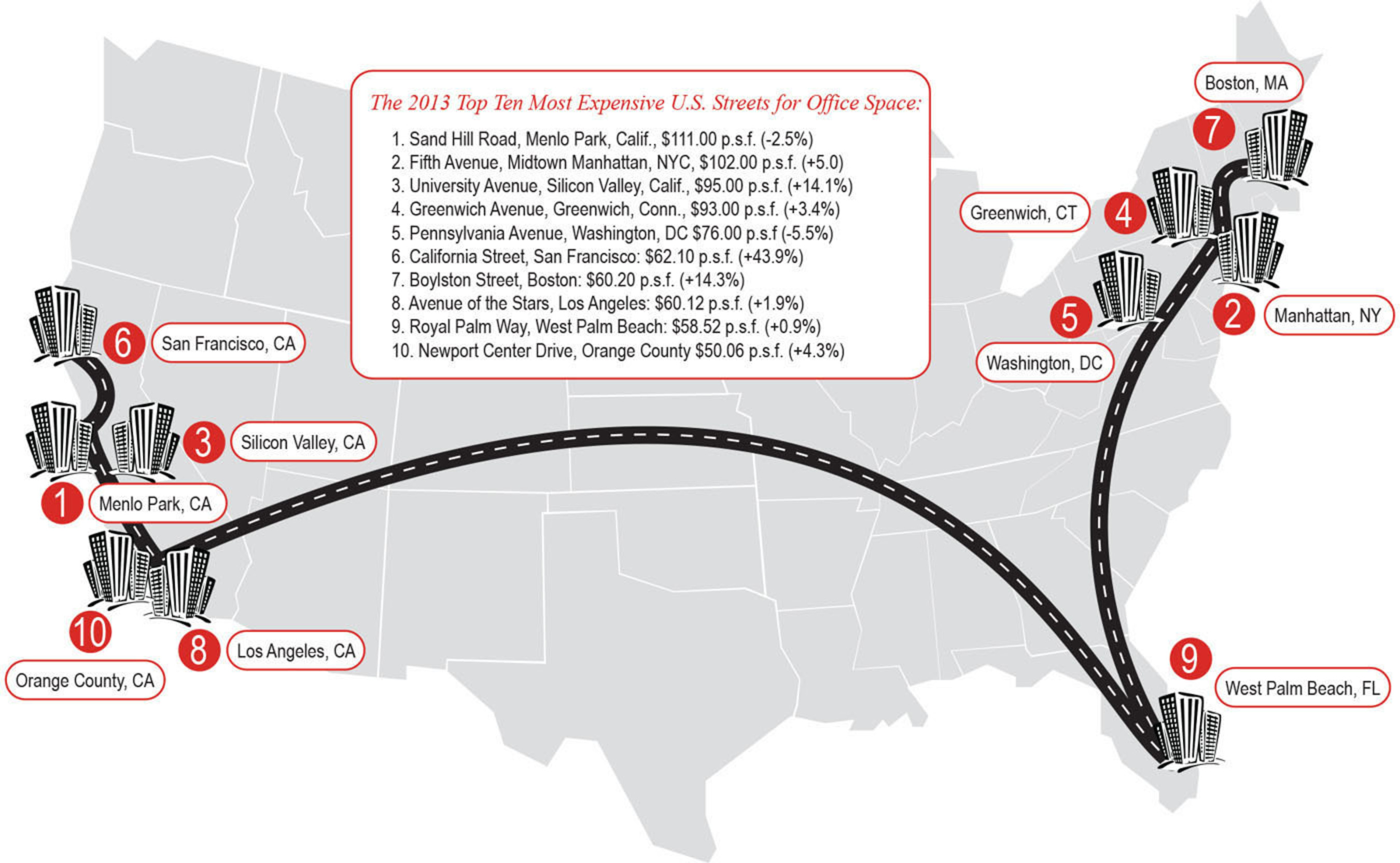 Jones Lang LaSalle's 2013 Top Ten Most Expensive U.S. Streets for Office Space.  (PRNewsFoto/Jones Lang LaSalle)