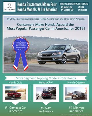 U.S. Car Shoppers Propel Honda Accord to #1 in Retail Sales in 2013; Four Honda Models Take Best-in-Class Leadership based on Polk New-Vehicle Registrations.  (PRNewsFoto/American Honda Motor Co., Inc.)