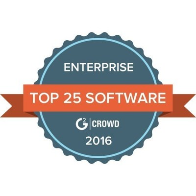Barracuda announced its SignNow e-signature product has been ranked the #1 software solution for enterprises as part of G2 Crowd's annual Top 25 Enterprise Software Products.