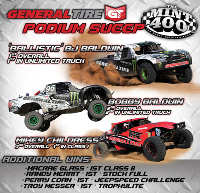 General Tire Dominates the Legendary Mint 400 with a Complete Podium Sweep