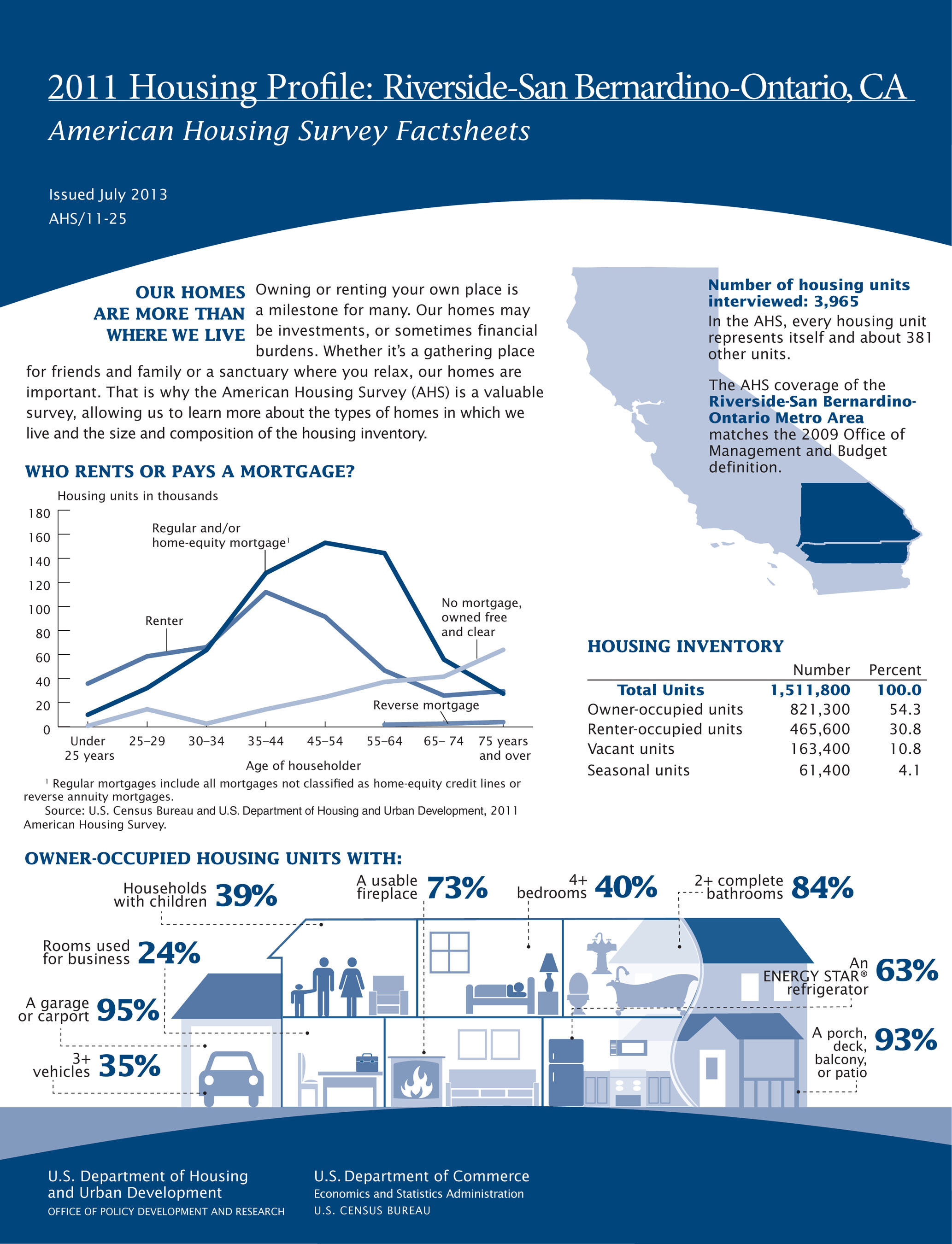 Homeowners in the Riverside-San Bernardino-Ontario, Calif., metro area paid a median of $171,000 for their homes, according to a 2011 American Housing Survey profile released today. The median purchase price of homes constructed in the past four years was higher at $309,000. Statistics come from the American Housing Survey, which is sponsored by the Department of Housing and Urban Development (HUD) and conducted by the U.S. Census Bureau. www.census.gov.  (PRNewsFoto/U.S. Census Bureau)