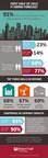 Salt Lake City IT Hiring Forecast - First Half of 2015