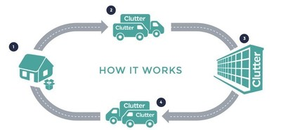 Clutter's on-demand storage services in action. The innovative company handles the heavy lifting, eliminating the need to rent a van, hire movers or even pack.