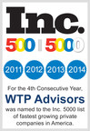 For the fourth year in a row, WTP Advisors, a global tax and business advisory firm, has been named to Inc. Magazine's annual ranking of America's fastest-growing private companies. (PRNewsFoto/WTP Advisors)