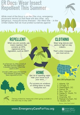 Protect Yourselves From Mosquitoes and Ticks  This Summer!