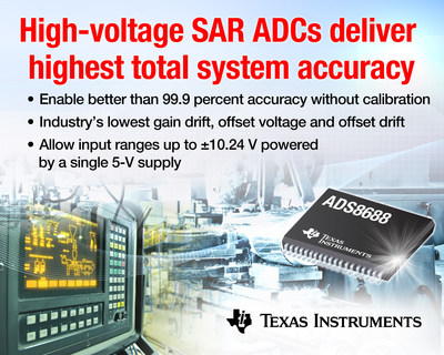 Texas Instruments (TI) today expanded its successive approximation register (SAR) analog-to-digital converter (ADC) portfolio with the first devices in a new high-voltage family. The eight-channel ADS8688 and four-channel ADS8684 simplify power requirements.