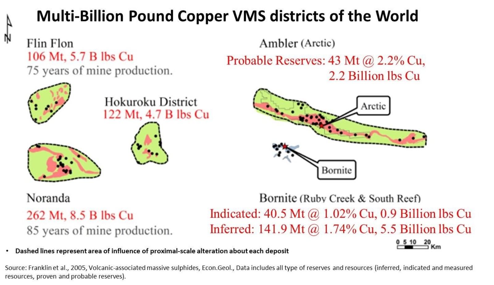 Figure 3. Comparison of the Ambler VMS Belt with other VMS Belts