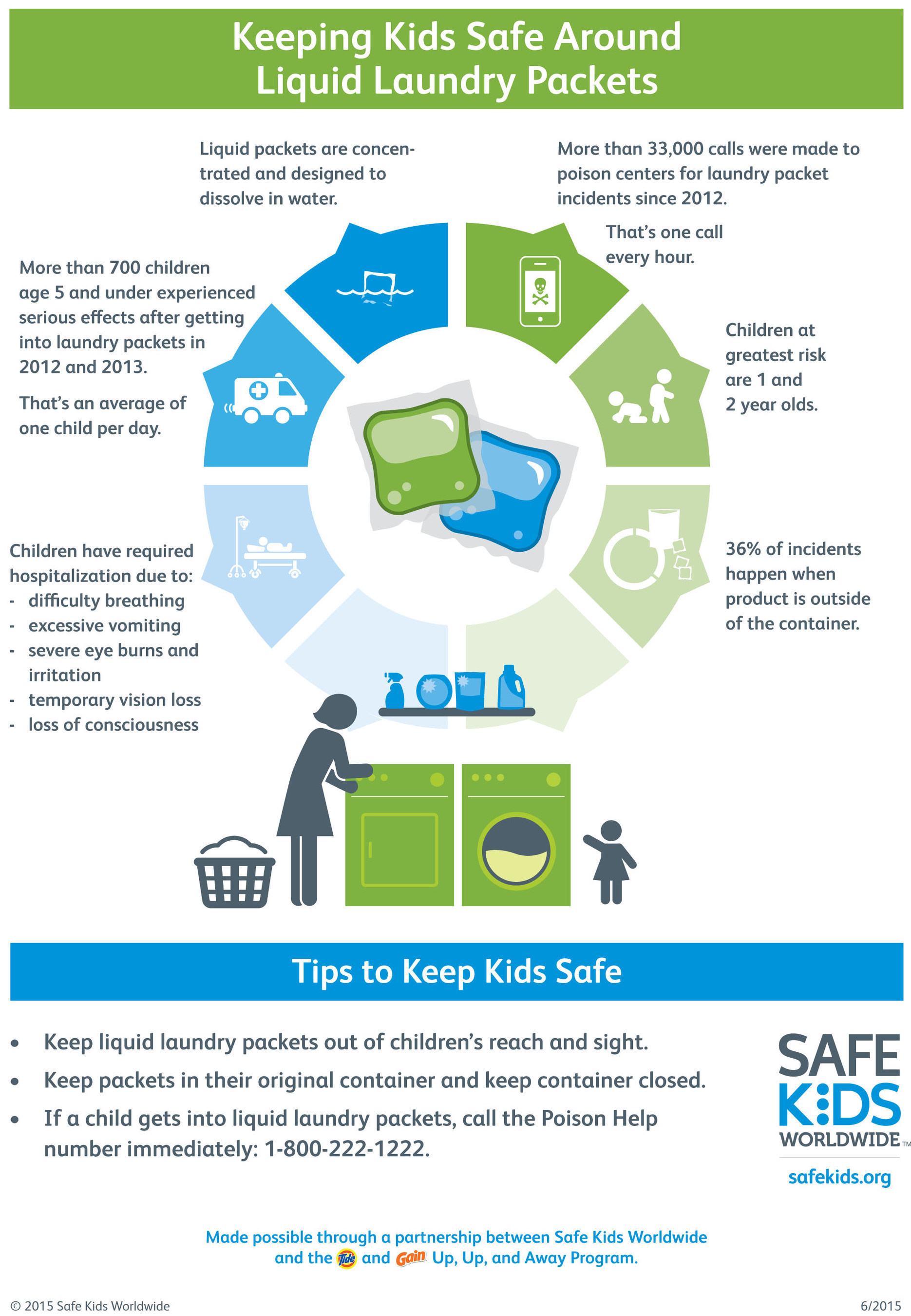 Liquid Laundry Packet Safety Infographic