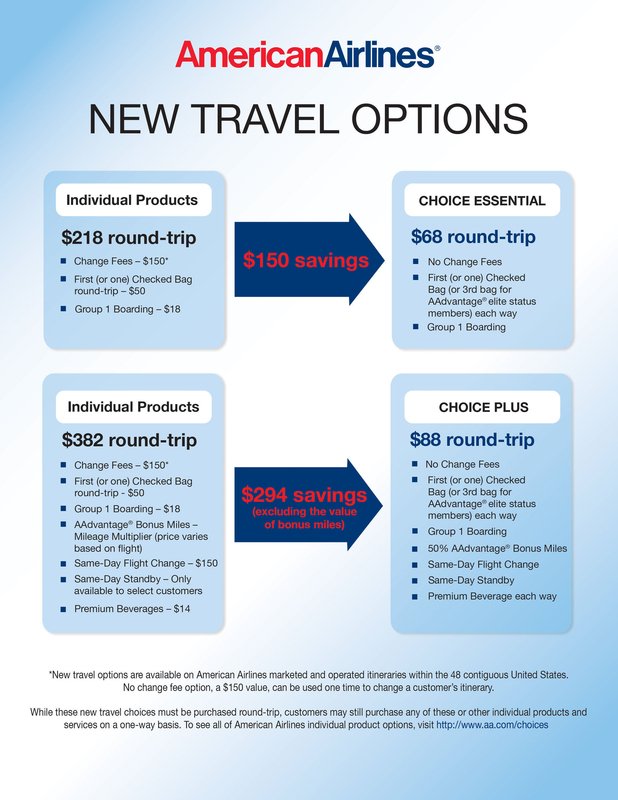 American Airlines Introduces New Travel Options Offering Customers More Choices