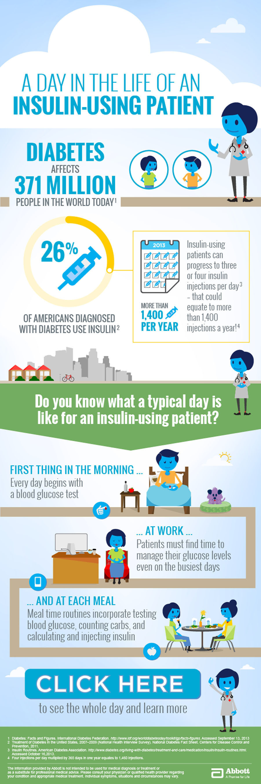 "Experience ""A Day in the Life"" of an Insulin-using Patient with Diabetes through Abbott's Interactive Infographic.  (PRNewsFoto/Abbott)"