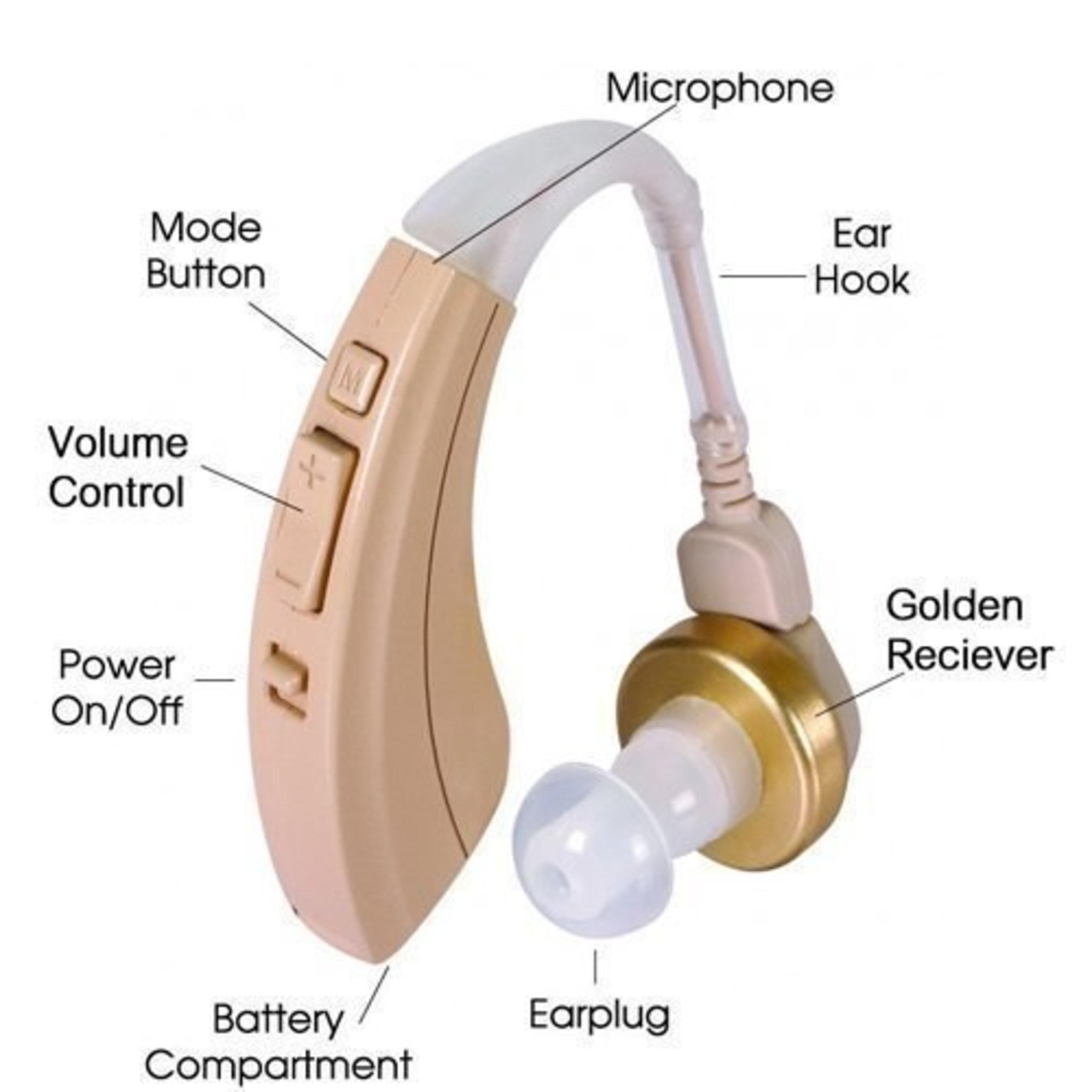 Affordable NewEAR Digital Hearing Amplifier Aids in Restoring Full
