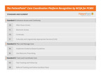 NCQA Prevalidates the PatientPoint Care Coordination Platform for PCMH 2011