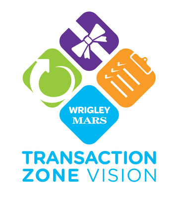 Mars and Wrigley Transaction Zone Vision