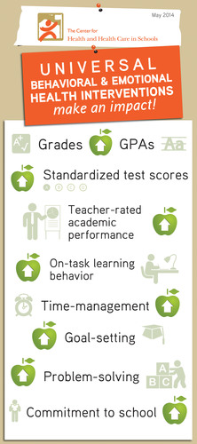 New Review Identifies 15 Programs School Districts Can Explore To Support Prevention Activities such as ...