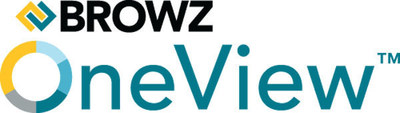 BROWZ OneView - Supplier Prequalification and Management Software