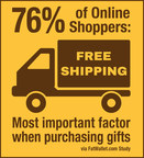 Free Shipping Day Hacks Assure Gifts Get Delivered On Time