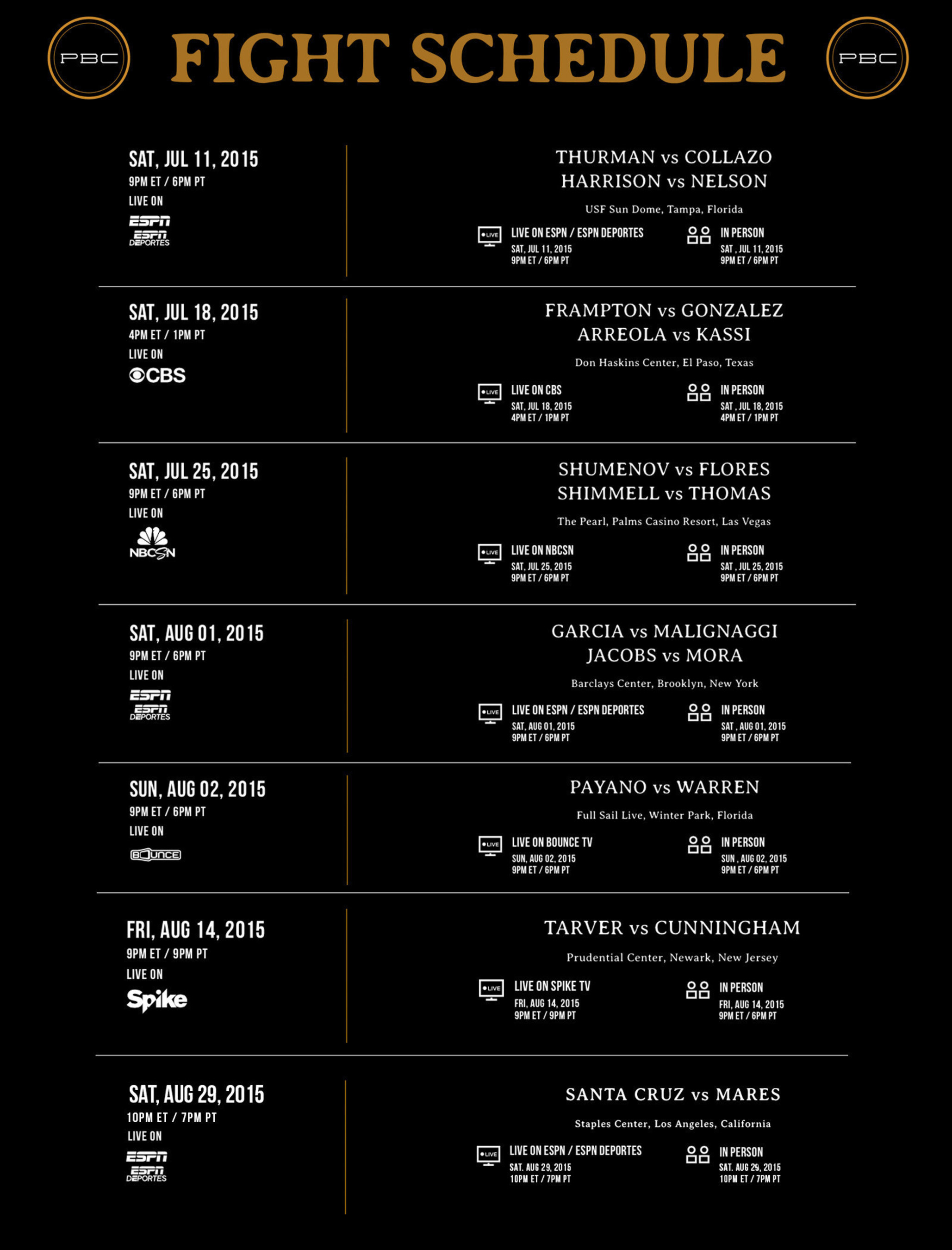 Premier Boxing Champions Summer Fight Schedule