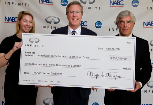Allyson Witherspoon, Director Marketing Communications and Media, Infiniti USA; Fran McCaffrey, Head Coach Men's Basketball, University of Iowa; and Peter Caparis, Senior Vice President Corporate Alliances, American Cancer Society (PRNewsFoto/Infiniti)