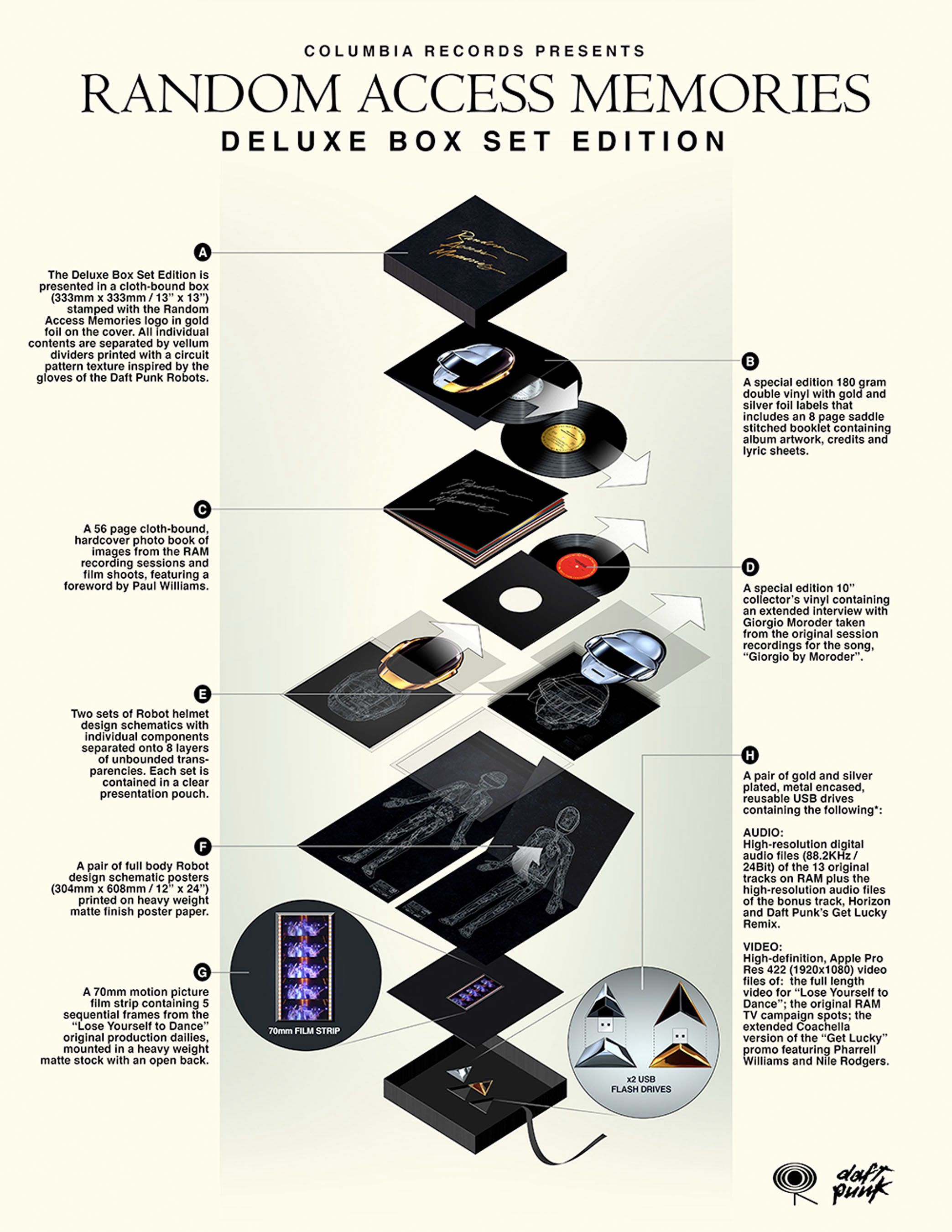 Columbia Records to release Daft Punk's Random Access Memories Deluxe Box Set Edition.  ...