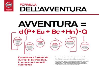 Formula Dell'Avventura