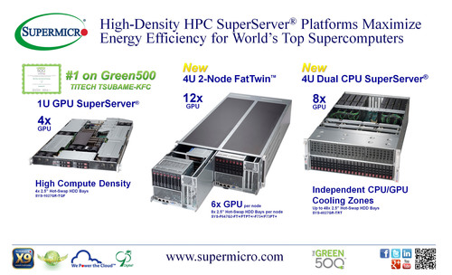 Supermicro(R) High-Density Energy-Efficient HPC Platforms for Green Supercomputing. (PRNewsFoto/Super Micro ...