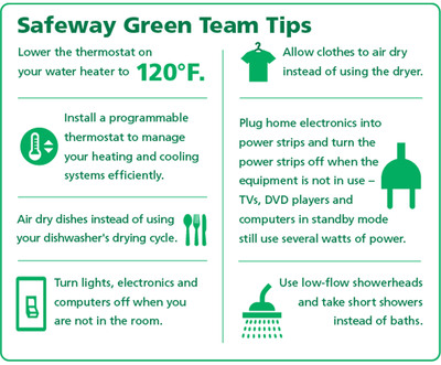 Today, Safeway launches the Heart of Safeway Pledge, a personal call-to-action for shoppers to take a simple step every day leading to a greater good in local communities. More information about the Pledge program is available on its new CSR website www.safeway.com/csr which includes simple, everyday tips, like this graphic on energy efficiency at home.  (PRNewsFoto/Safeway Inc.)