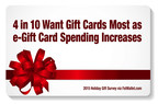e-Gift Cards Growing As Last Minute Purchase for Holiday Shoppers