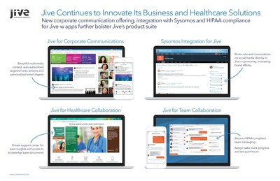 Jive Continues to Innovate Its Business and Healthcare Solutions