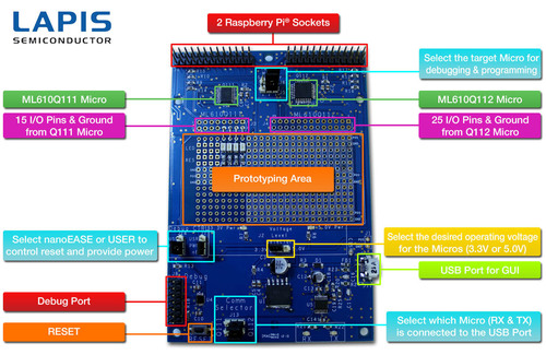 The LAPIS Development kit is a complete kit including a feature rich development board with two ...