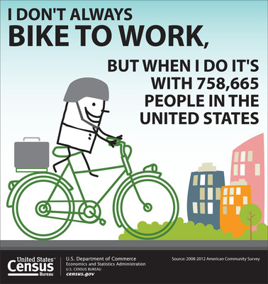 Many small and midsized cities have a sizable share of their workers commuting by biking or walking. Many of these places are better known for the colleges and universities that call them home. (PRNewsFoto/U.S. Census Bureau)