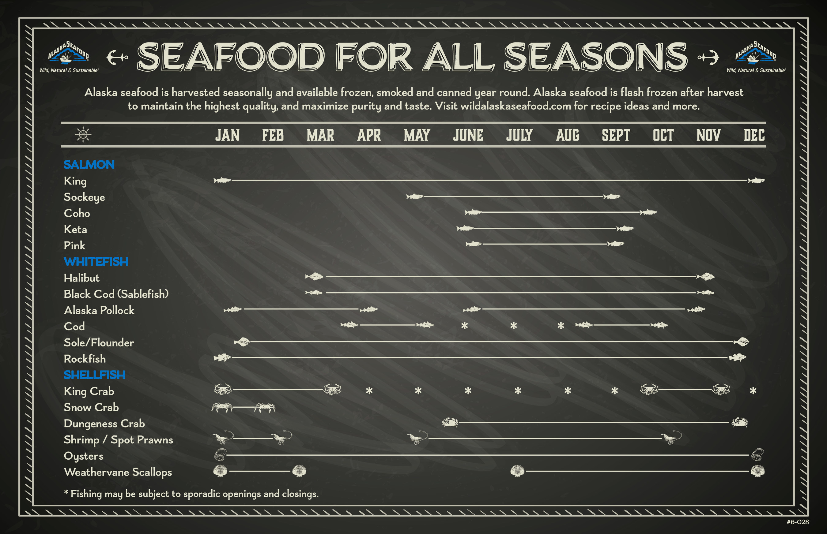 alaska seafood marketing institute releases seasonal harvest guide