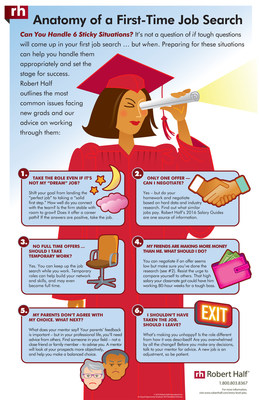 6 Sticky Situations Facing New Grads