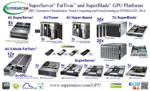 슈퍼마이크로®(Supermicro®), NVIDIA GTC 2014서 업계에서 가장 넓은 범위의 HPC용 GPU서버 솔루션 및 기업 가상화, 비주얼 컴퓨팅, 클라우드 게이밍 선보여