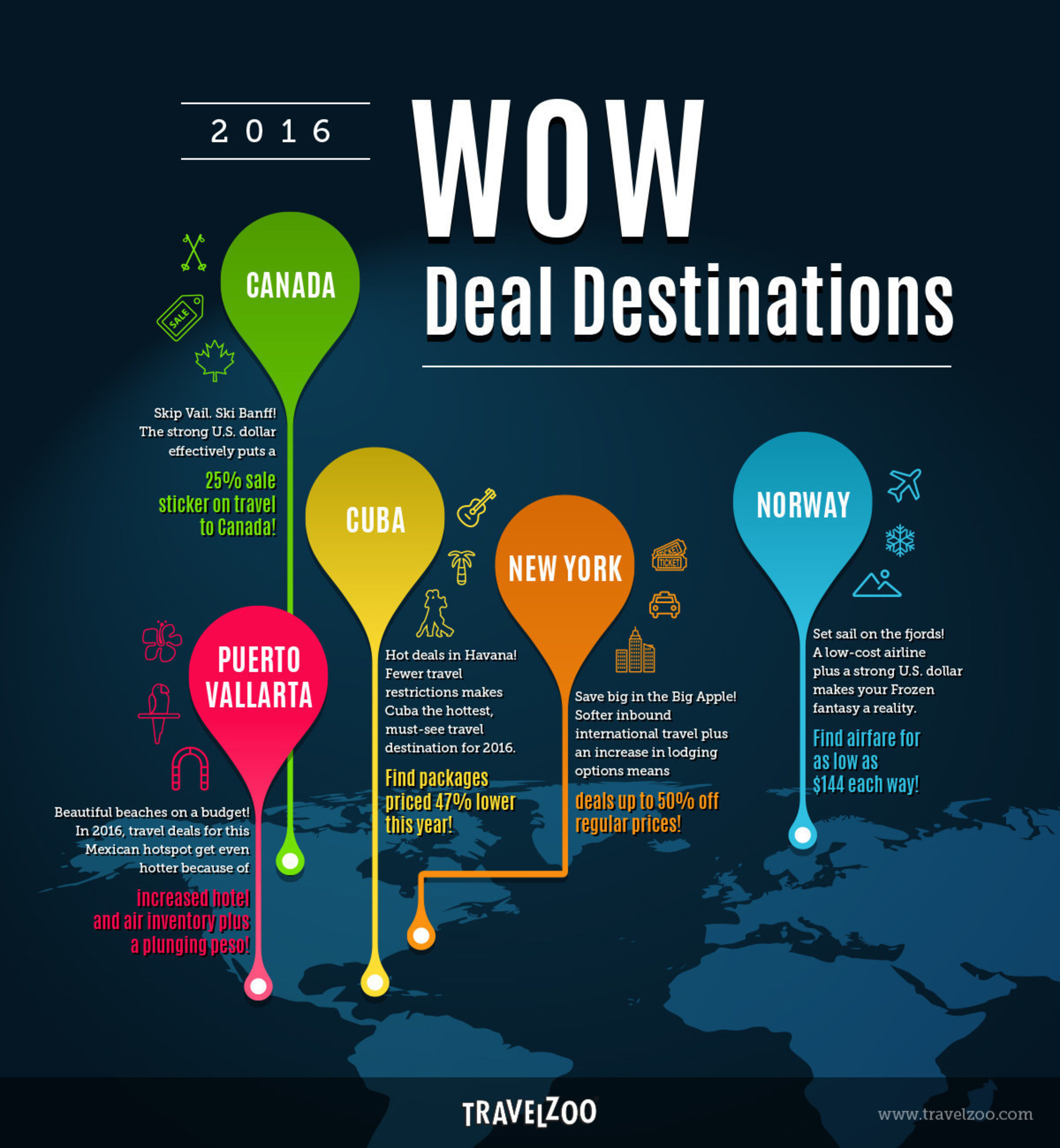 Travelzoo Predicts the Top Five Wow Deal Destinations for 2016