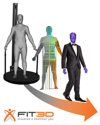Fit3D users will be able to use their data to buy customized products.
