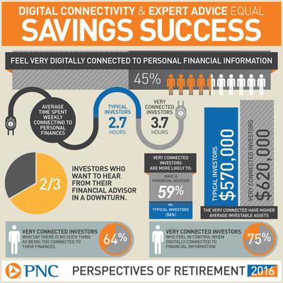 PNC - Financial Press Release