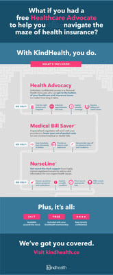 What Can a Personal Health Advocate Do For You - A KindHealth Infographic