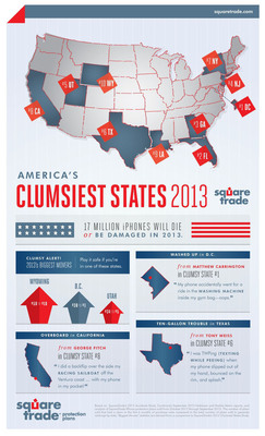 SquareTrade Reveals Clumsiest States in the Nation: Washington DC in first place with Florida, New York, New Jersey and Texas close behind. (PRNewsFoto/SquareTrade) (PRNewsFoto/SQUARETRADE)