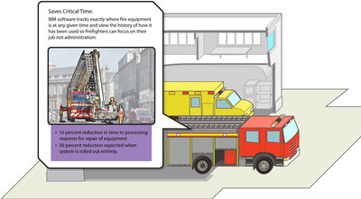 IBM software helps save critical time for Tayside Fire and Rescue.  (PRNewsFoto/IBM)