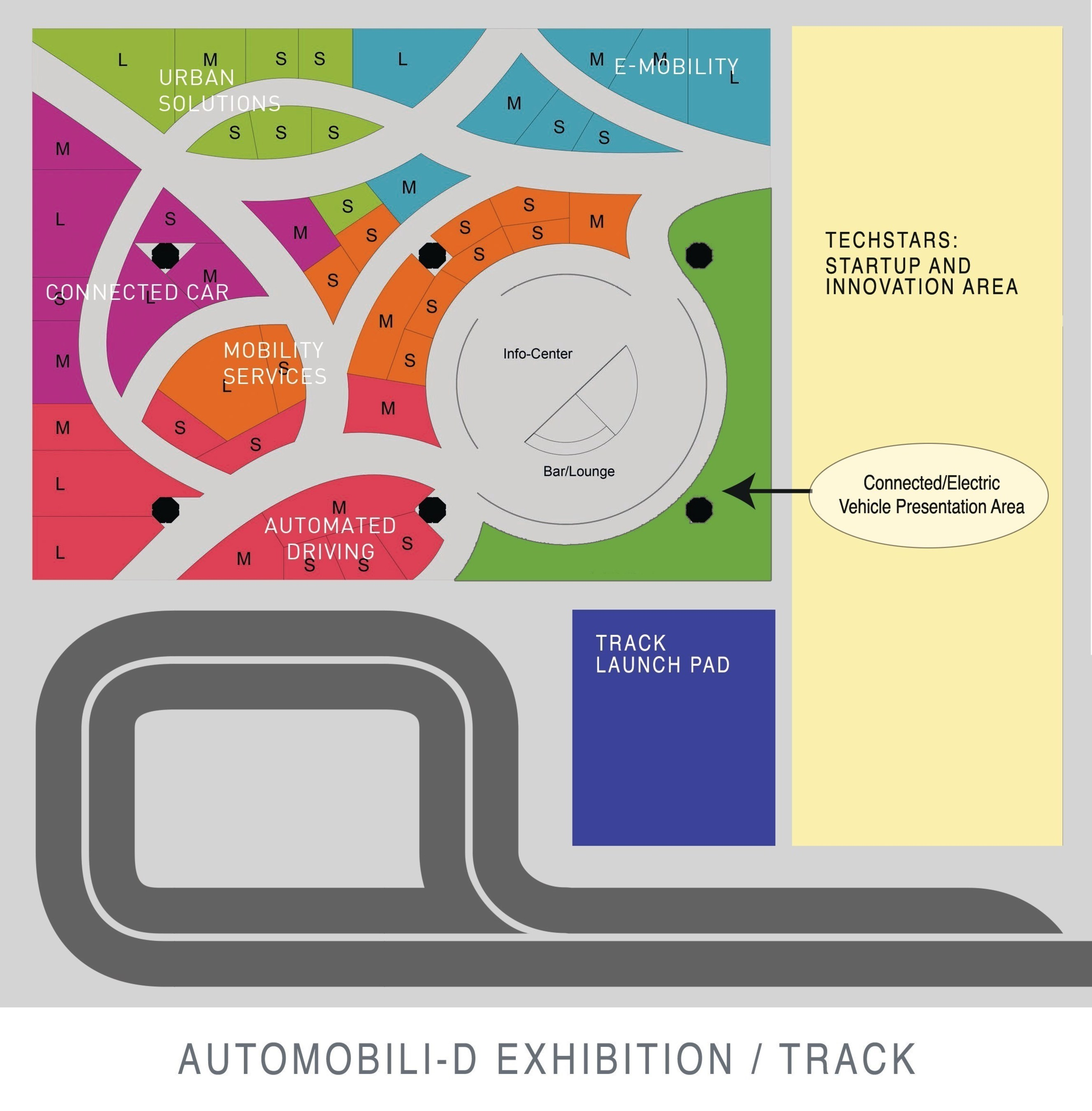 AutoMobili-D rendering for Hall E in Cobo Center.