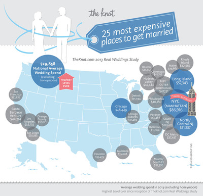 Top Most Expensive Places to Marry in America.  (PRNewsFoto/XO Group Inc.)